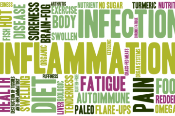 inflammation fatigue